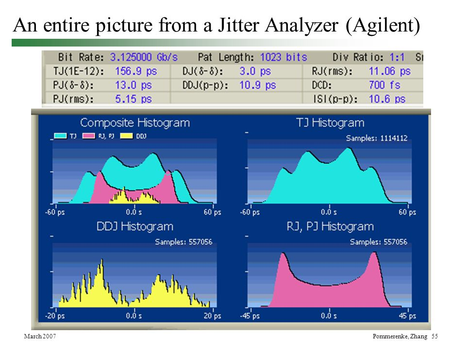 March 2007Pommerenke, Zhang 55 An entire picture from a Jitter Analyzer (Agilent)