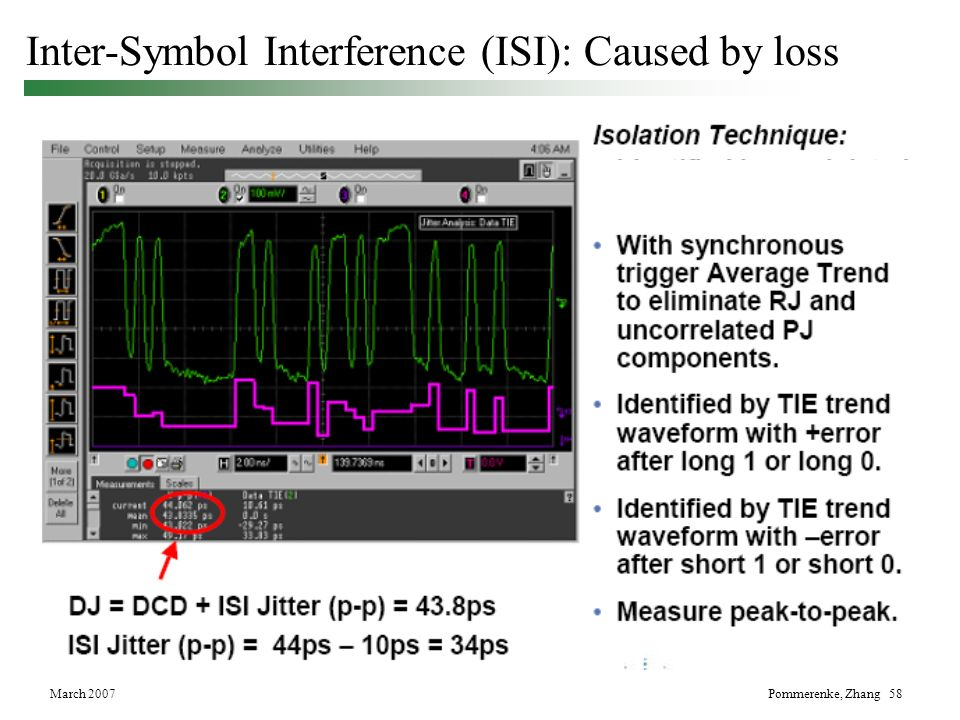 March 2007Pommerenke, Zhang 58 Inter-Symbol Interference (ISI): Caused by loss