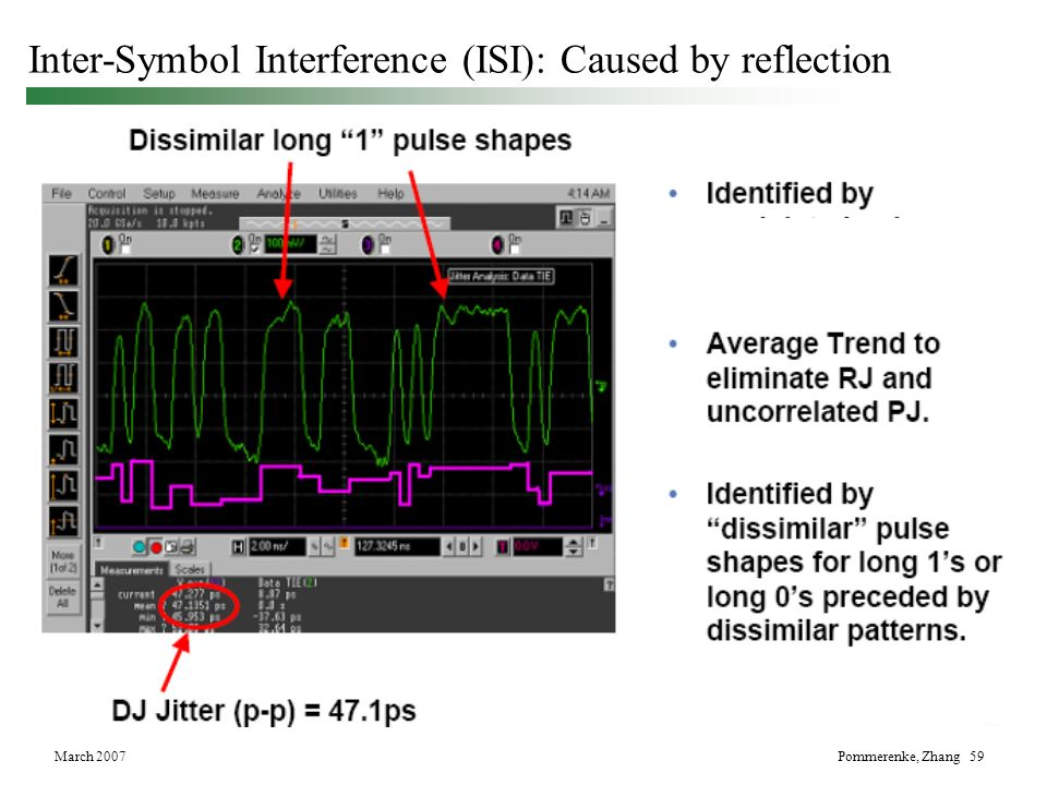 March 2007Pommerenke, Zhang 59 Inter-Symbol Interference (ISI): Caused by reflection
