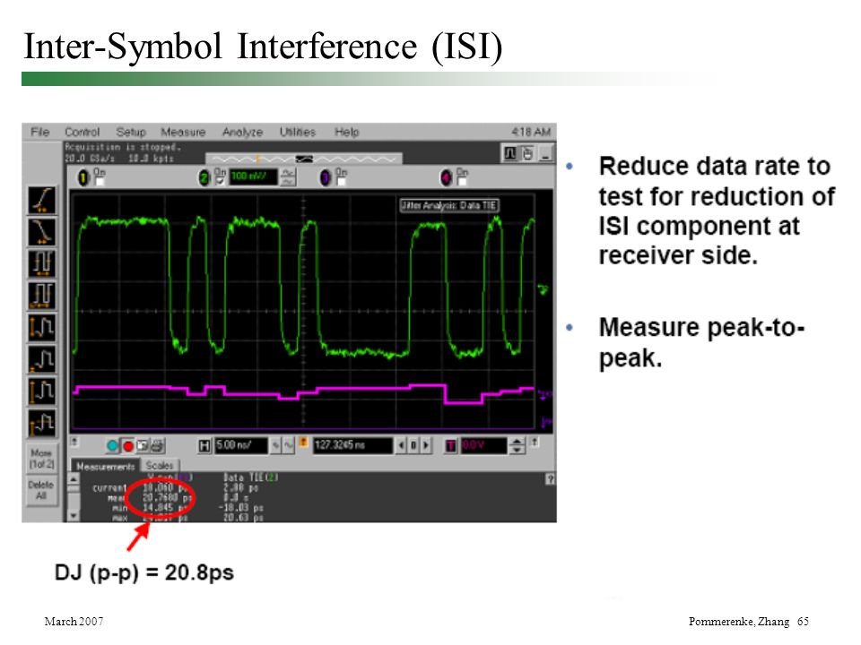 March 2007Pommerenke, Zhang 65 Inter-Symbol Interference (ISI)