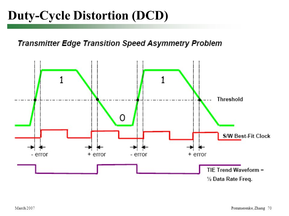 March 2007Pommerenke, Zhang 70 Duty-Cycle Distortion (DCD)