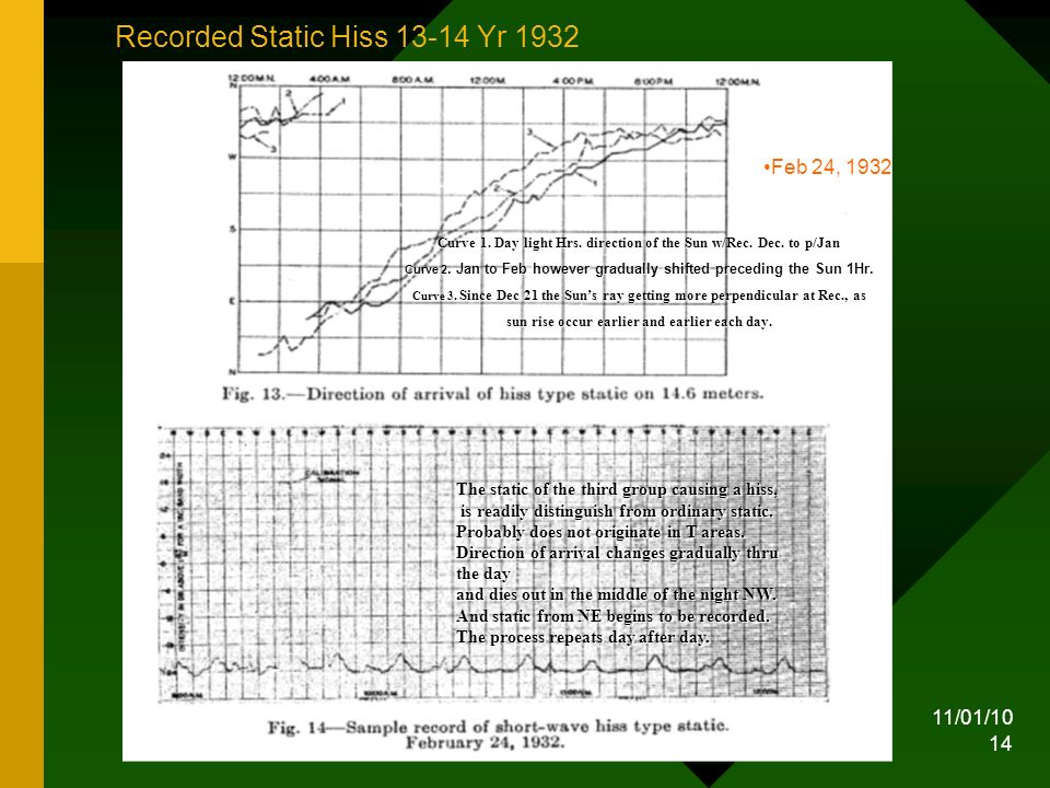 11/01/10 14 Recorded Static Hiss 13-14 Yr 1932 The static of the third group causing a hiss, is readily distinguish from ordinary static.