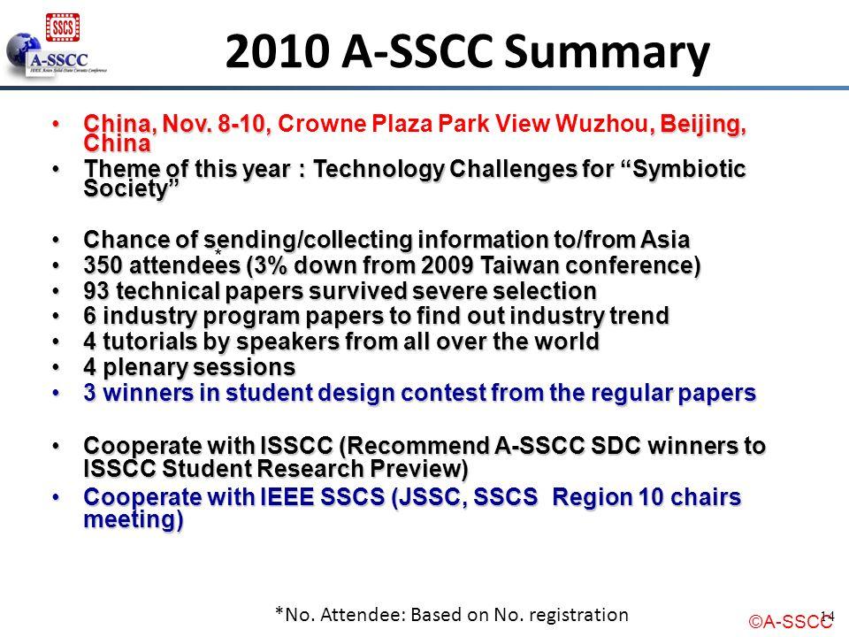 ©A-SSCC 14 China, Nov. 8-10,, Beijing, ChinaChina, Nov. 8-10, Crowne Plaza Park View Wuzhou, Beijing, China Theme of this year : Technology Challenges