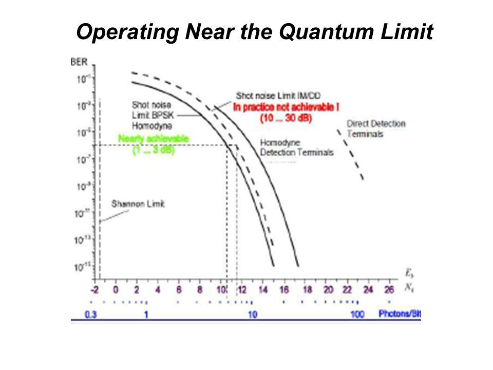 Operating Near the Quantum Limit