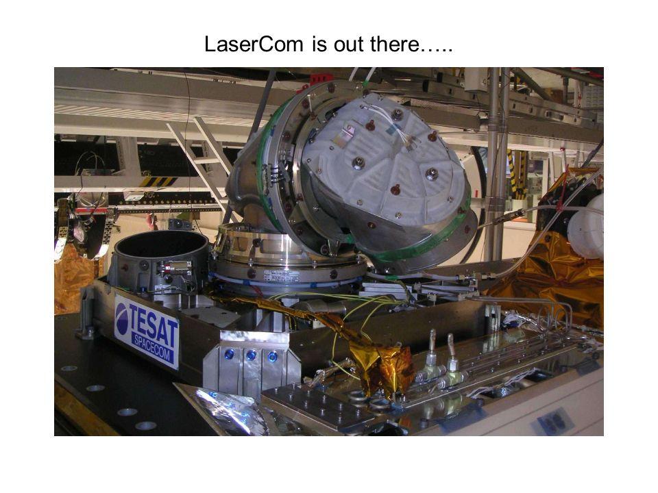 Why Lasercom.