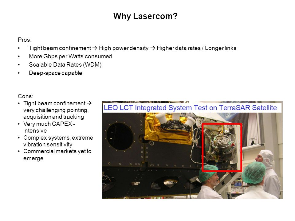 Why Lasercom? Pros: Tight beam confinement High power density Higher data rates / Longer links More Gbps per Watts consumed Scalable Data Rates (WDM)