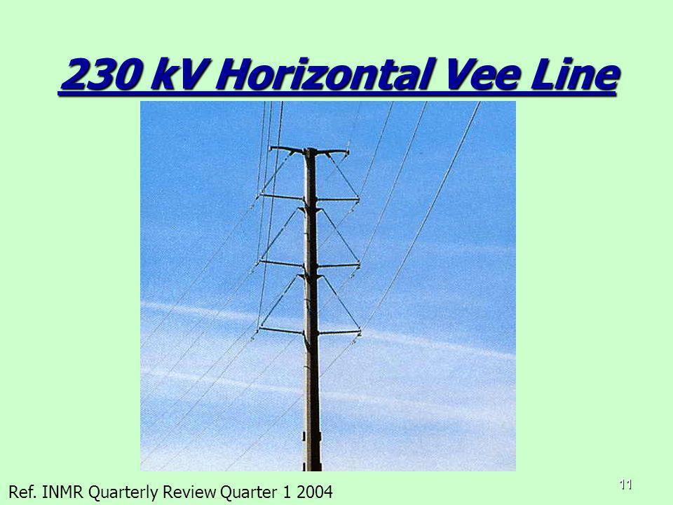 11 230 kV Horizontal Vee Line Ref. INMR Quarterly Review Quarter 1 2004