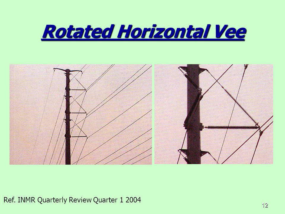 12 Rotated Horizontal Vee Ref. INMR Quarterly Review Quarter 1 2004