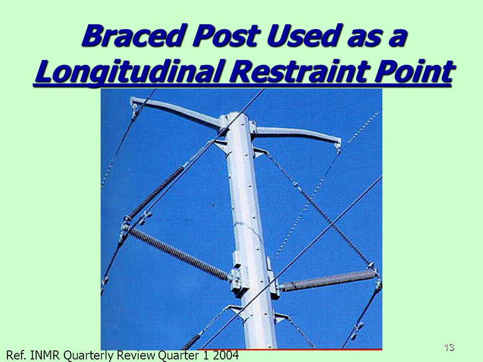 13 Braced Post Used as a Longitudinal Restraint Point Ref. INMR Quarterly Review Quarter 1 2004