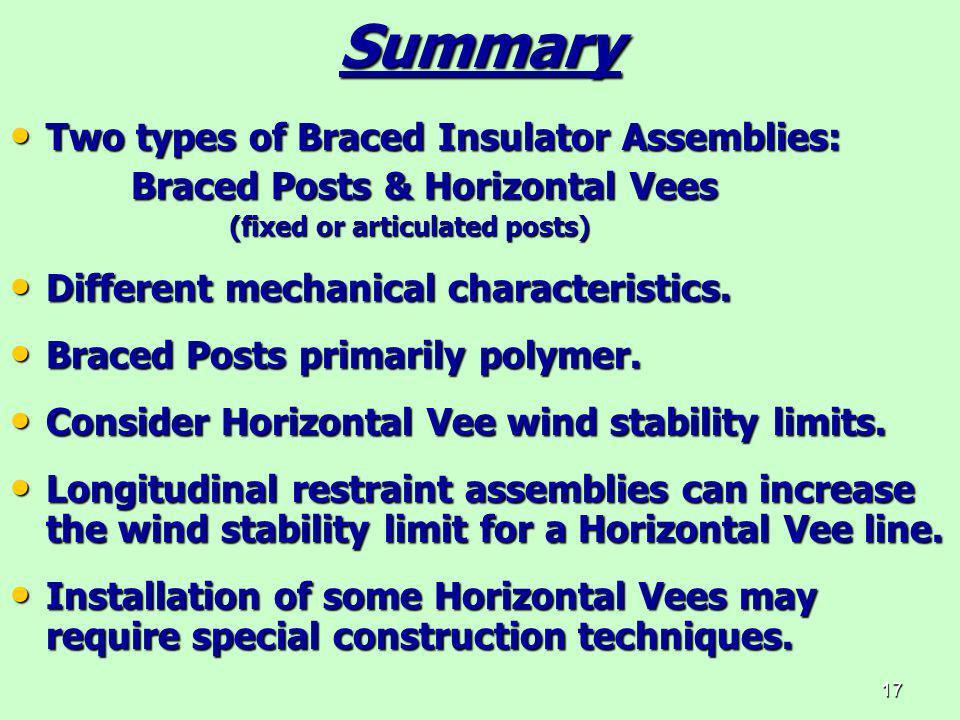 17Summary Two types of Braced Insulator Assemblies: Two types of Braced Insulator Assemblies: Braced Posts & Horizontal Vees Braced Posts & Horizontal