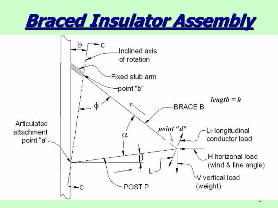 5 Braced Insulator Assembly
