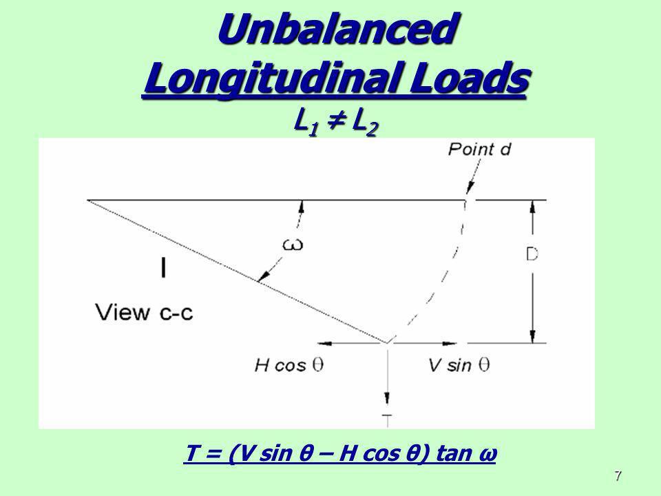 7 Unbalanced Longitudinal Loads L 1 L 2 T = (V sin θ – H cos θ) tan ω