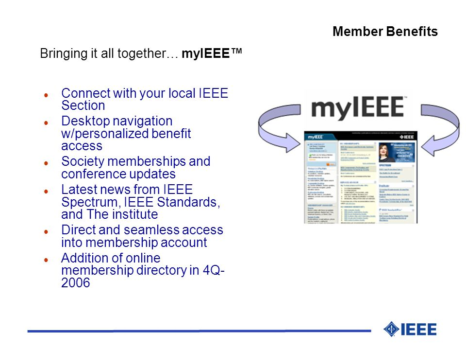 Member Benefits Bringing it all together… myIEEE l Connect with your local IEEE Section l Desktop navigation w/personalized benefit access l Society memberships and conference updates l Latest news from IEEE Spectrum, IEEE Standards, and The institute l Direct and seamless access into membership account l Addition of online membership directory in 4Q- 2006