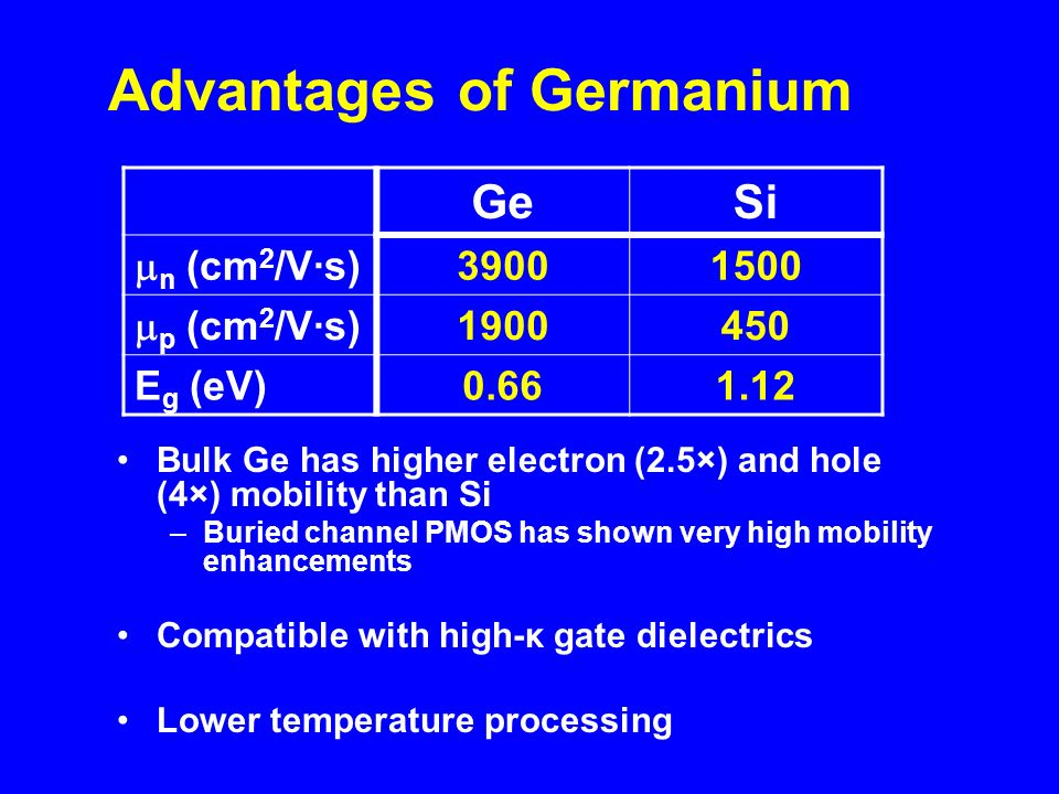 Advantages of Germanium Bulk Ge has higher electron (2.5×) and hole (4×) mobility than Si –Buried channel PMOS has shown very high mobility enhancements Compatible with high-κ gate dielectrics Lower temperature processing GeSi n (cm 2 /V·s) p (cm 2 /V·s) E g (eV)