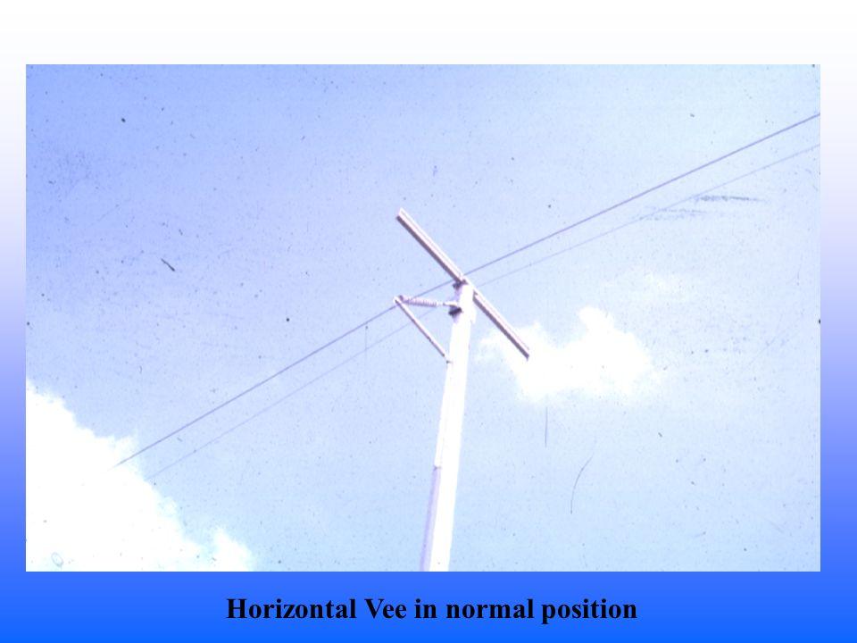 Horizontal Vee in normal position