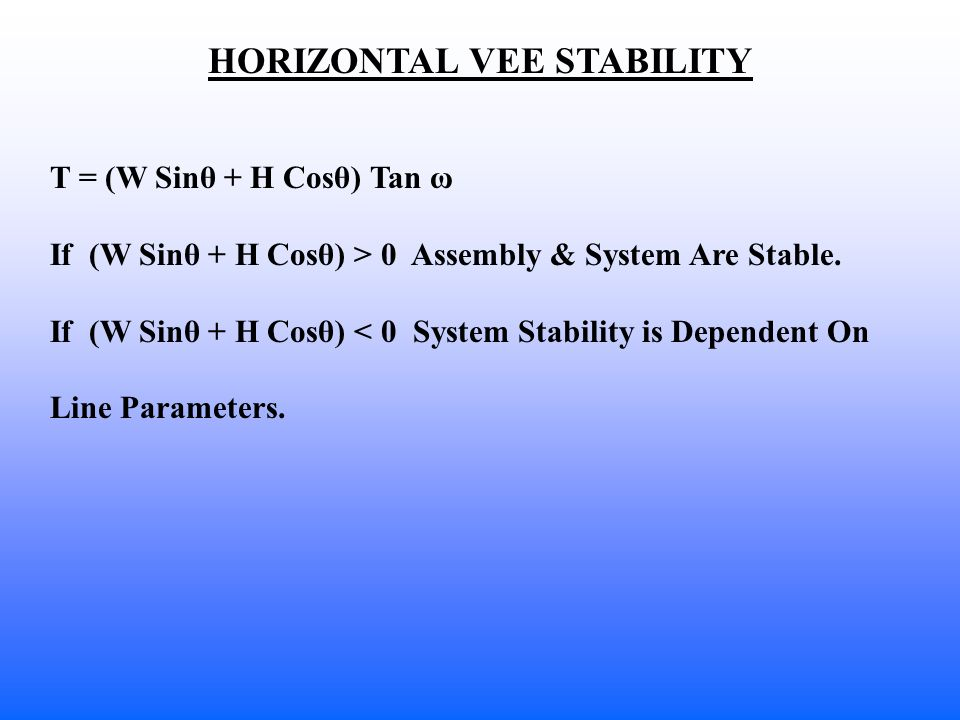 HORIZONTAL VEE STABILITY T = (W Sinθ + H Cosθ) Tan ω If (W Sinθ + H Cosθ) > 0 Assembly & System Are Stable. If (W Sinθ + H Cosθ) < 0 System Stability