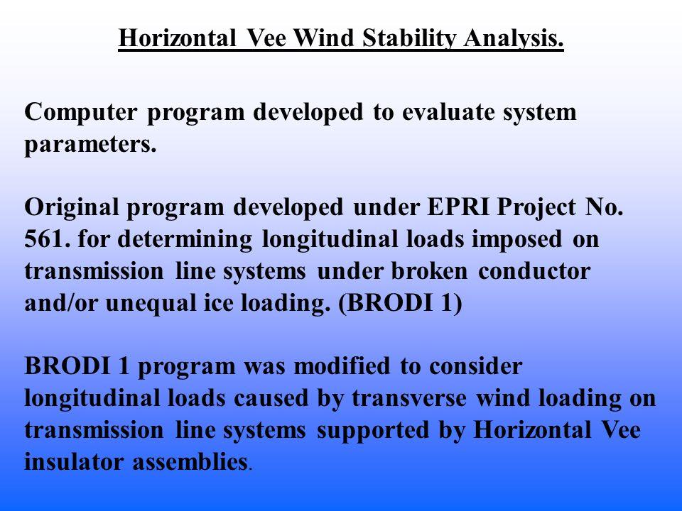 Horizontal Vee Wind Stability Analysis. Computer program developed to evaluate system parameters. Original program developed under EPRI Project No. 56