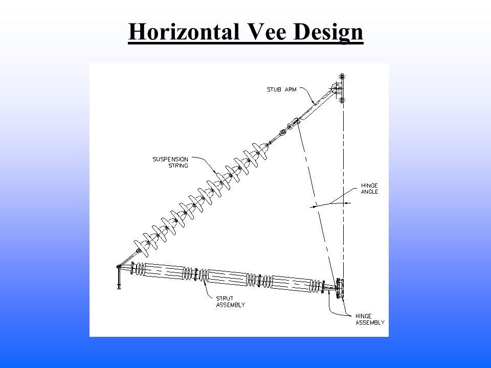 Horizontal Vee Design