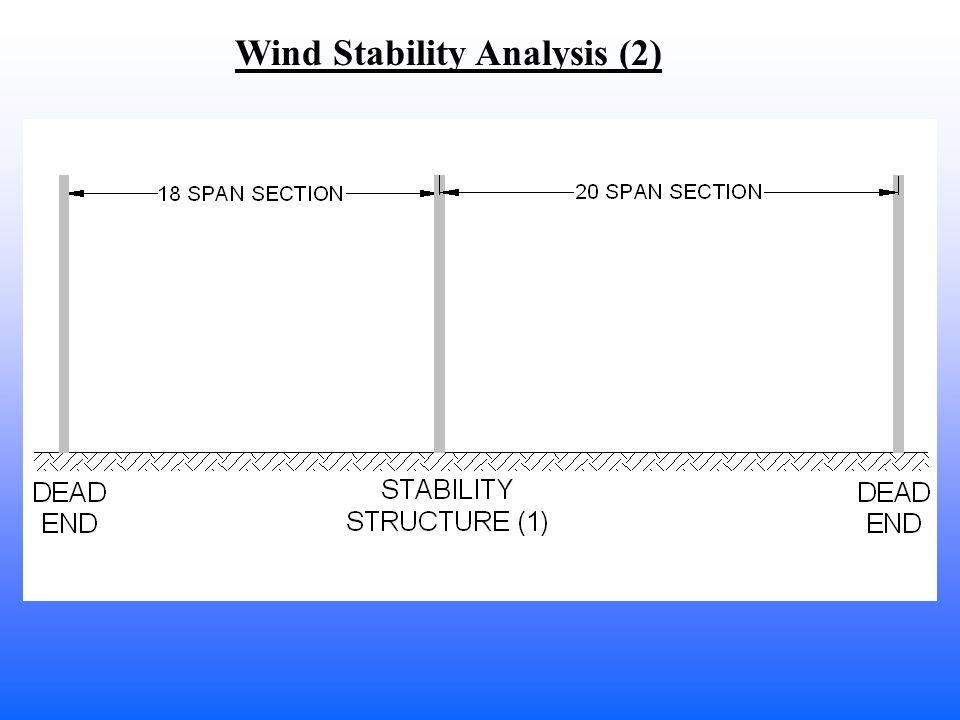 Wind Stability Analysis (2)