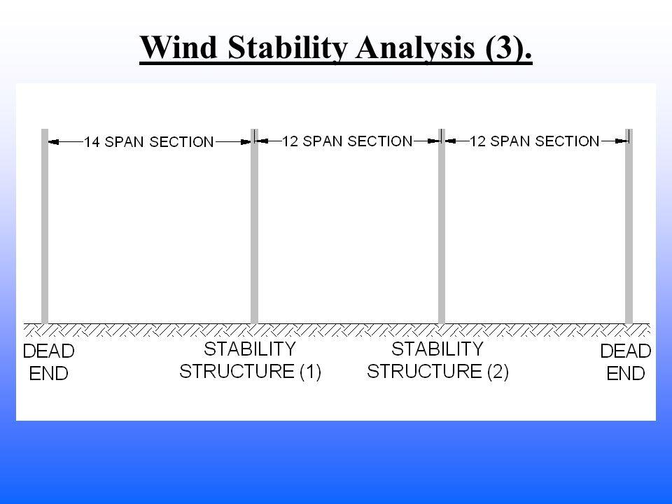 Wind Stability Analysis (3).