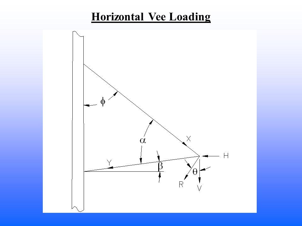 Horizontal Vee Loading