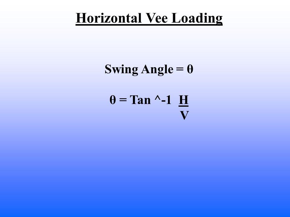 Swing Angle = θ θ = Tan ^-1 H V