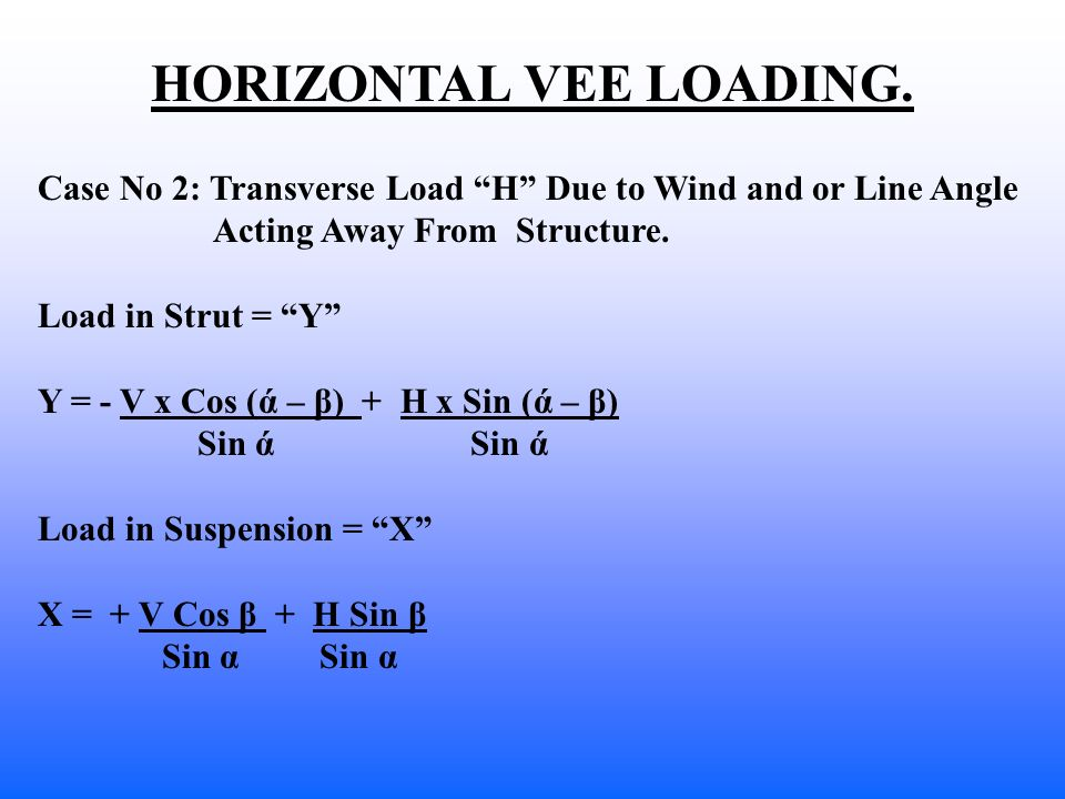 HORIZONTAL VEE LOADING. Case No 2: Transverse Load H Due to Wind and or Line Angle Acting Away From Structure. Load in Strut = Y Y = - V x Cos (ά – β)