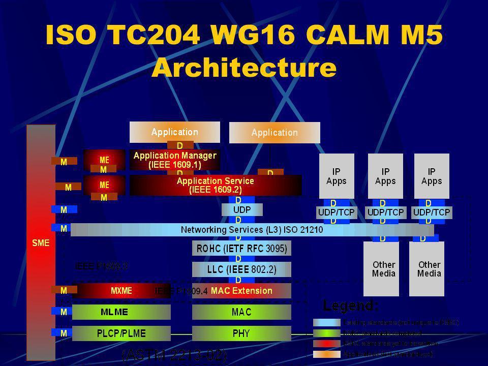 ISO TC204 WG16 CALM M5 Architecture