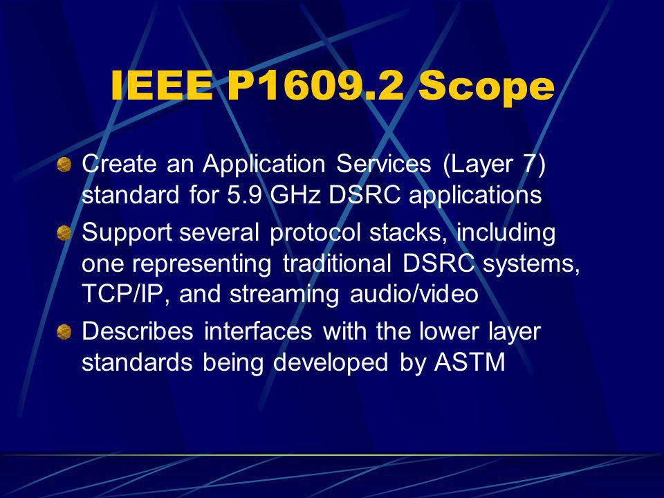 IEEE P1609.2 Scope Create an Application Services (Layer 7) standard for 5.9 GHz DSRC applications Support several protocol stacks, including one repr