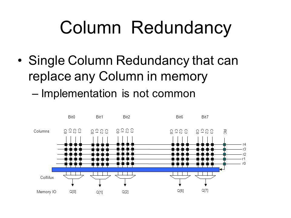 Column Redundancy Single Column Redundancy that can replace any Column in memory –Implementation is not common C3 C0 C1 C2 RC r0 r4 r3 r2 r1 Q[7] Q[2] Q[1] Q[0] Q[6] C3 C0 C1 C2 C3 C0 C1 C2 C3 C0 C1 C2 C3 C0 C1 C2 ColMux Memory IO Columns Bit0 Bit6 Bit1 Bit2 Bit7