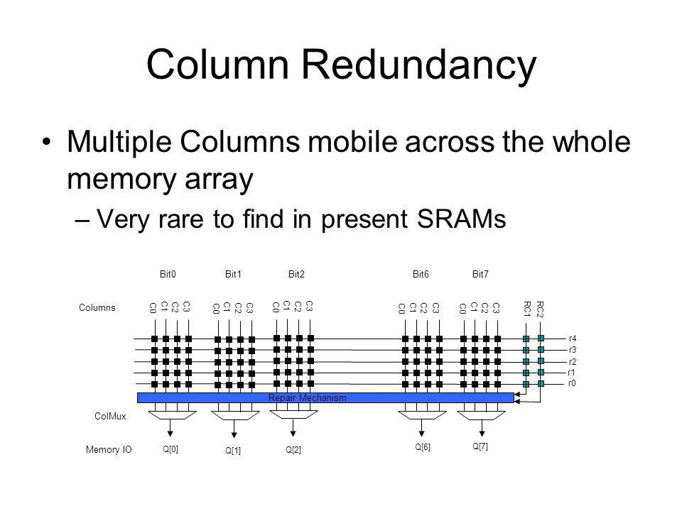 Column Redundancy Multiple Columns mobile across the whole memory array –Very rare to find in present SRAMs C3 C0 C1 C2 RC1 r0 r4 r3 r2 r1 Q[7] Q[2] Q[1] Q[0] Q[6] C3 C0 C1 C2 C3 C0 C1 C2 C3 C0 C1 C2 C3 C0 C1 C2 ColMux Memory IO Columns Bit0 Bit6 Bit1 Bit2 Bit7 RC2 Repair Mechanism