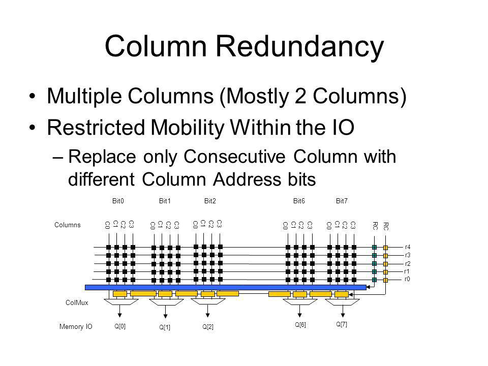 Column Redundancy Multiple Columns (Mostly 2 Columns) Restricted Mobility Within the IO –Replace only Consecutive Column with different Column Address bits C3 C0 C1 C2 RC r0 r4 r3 r2 r1 Q[7] Q[2] Q[1] Q[0] Q[6] C3 C0 C1 C2 C3 C0 C1 C2 C3 C0 C1 C2 C3 C0 C1 C2 ColMux Memory IO Columns Bit0 Bit6 Bit1 Bit2 Bit7 RC