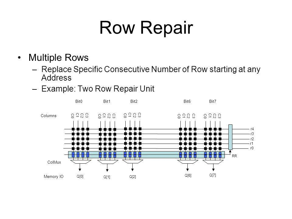 Row Repair Multiple Rows –Replace Specific Consecutive Number of Row starting at any Address –Example: Two Row Repair Unit C3 C0 C1 C2 r0 r4 r3 r2 r1 Q[7] Q[2] Q[1] Q[0] Q[6] C3 C0 C1 C2 C3 C0 C1 C2 C3 C0 C1 C2 C3 C0 C1 C2 ColMux Memory IO Columns Bit0 Bit6 Bit1 Bit2 Bit7 RR