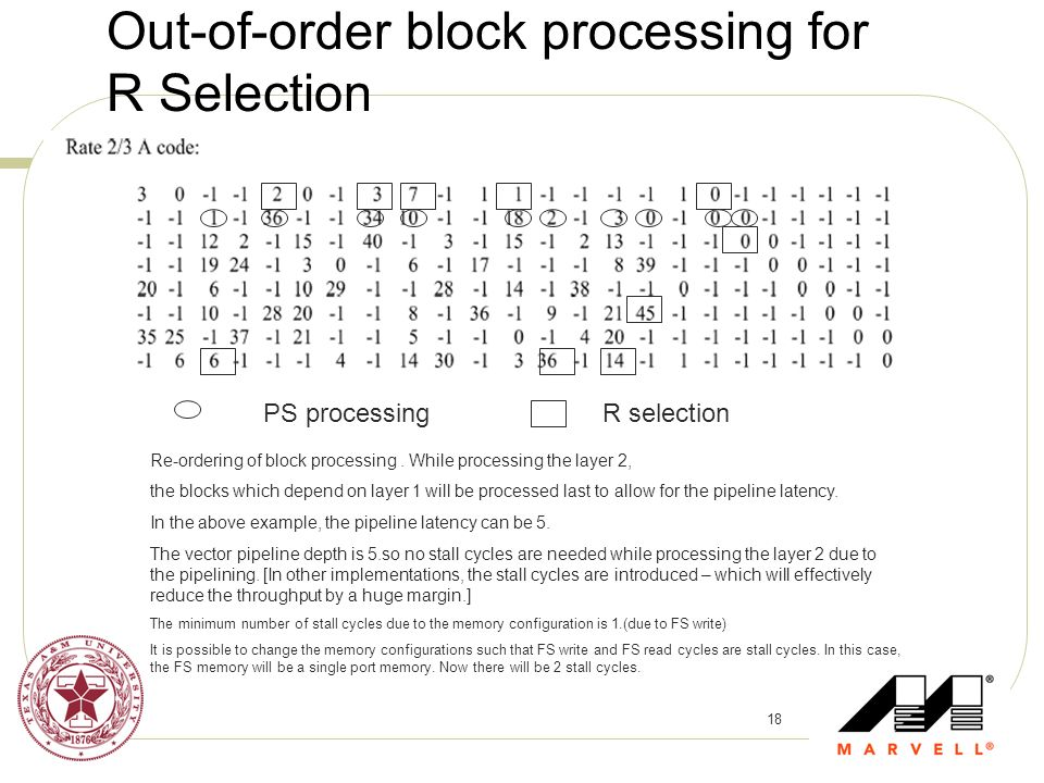18 Out-of-order block processing for R Selection Re-ordering of block processing. While processing the layer 2, the blocks which depend on layer 1 wil