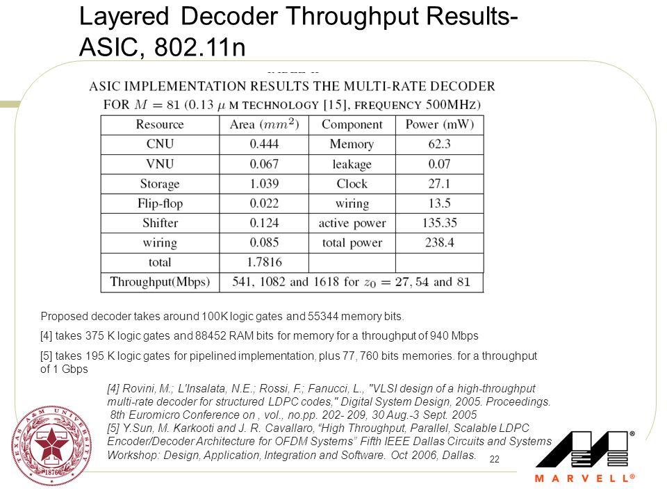 22 Layered Decoder Throughput Results- ASIC, 802.11n [4] Rovini, M.; L'Insalata, N.E.; Rossi, F.; Fanucci, L.,
