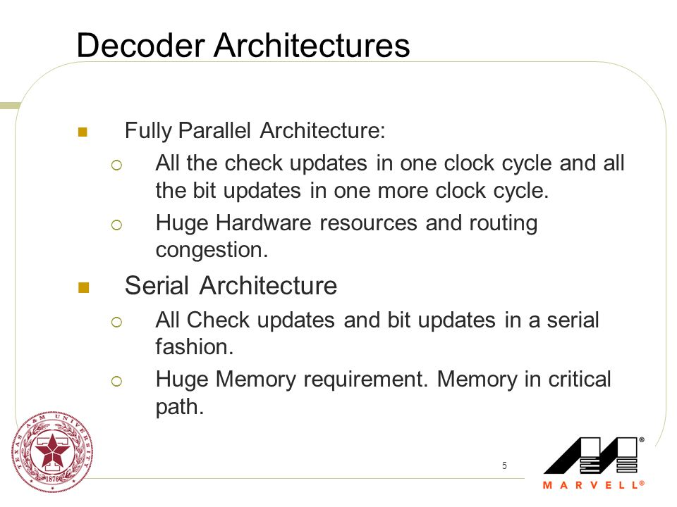 5 Decoder Architectures Fully Parallel Architecture: All the check updates in one clock cycle and all the bit updates in one more clock cycle. Huge Ha