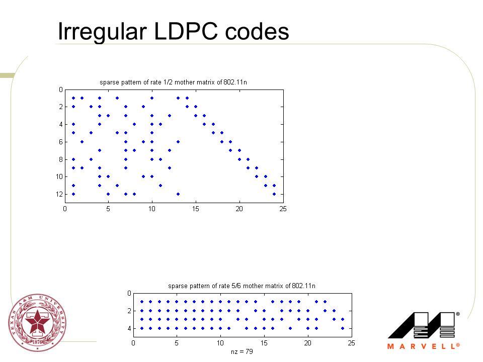 9 Irregular LDPC codes