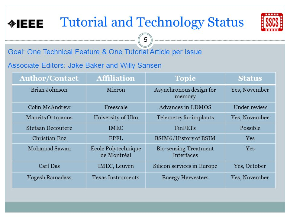Tutorial and Technology Status 5 Goal: One Technical Feature & One Tutorial Article per Issue Associate Editors: Jake Baker and Willy Sansen Author/Co
