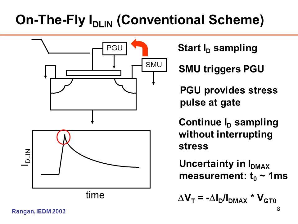 9 On-The-Fly I DLIN (Fast Scheme) Start I D sampling SMU triggers PGU PGU provides stress pulse at gate Continue I D sampling without interrupting stress Uncertainty in I DMAX measurement: t 0 ~ 1 s I DLIN time SMU PGU IVC DSO V T = - I D /I DMAX * V GT0