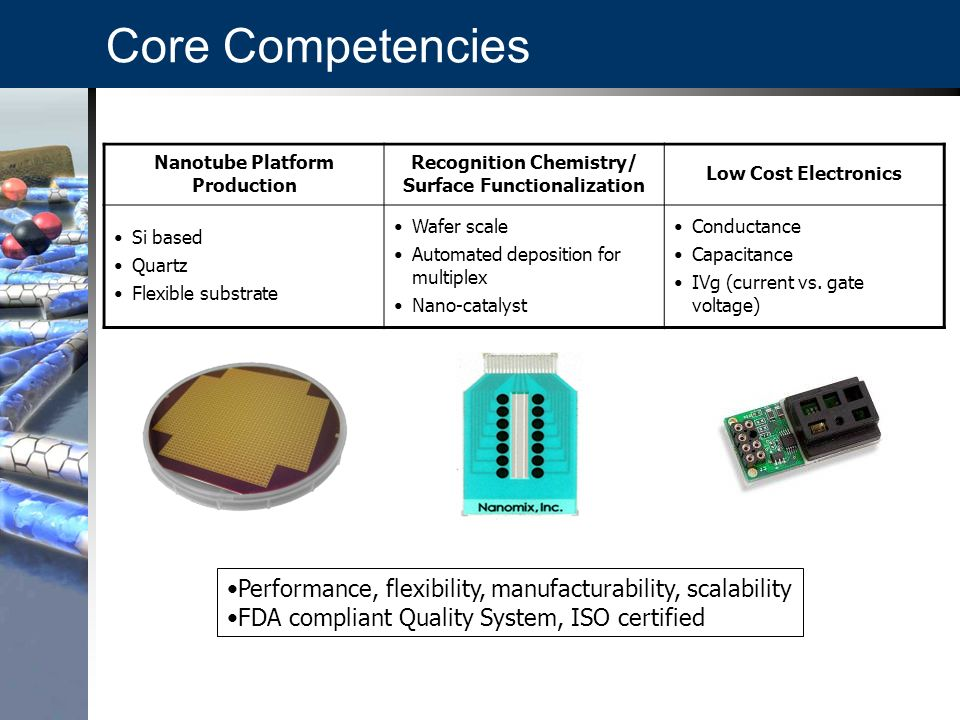 Core Competencies Nanotube Platform Production Recognition Chemistry/ Surface Functionalization Low Cost Electronics Si based Quartz Flexible substrate Wafer scale Automated deposition for multiplex Nano-catalyst Conductance Capacitance IVg (current vs.