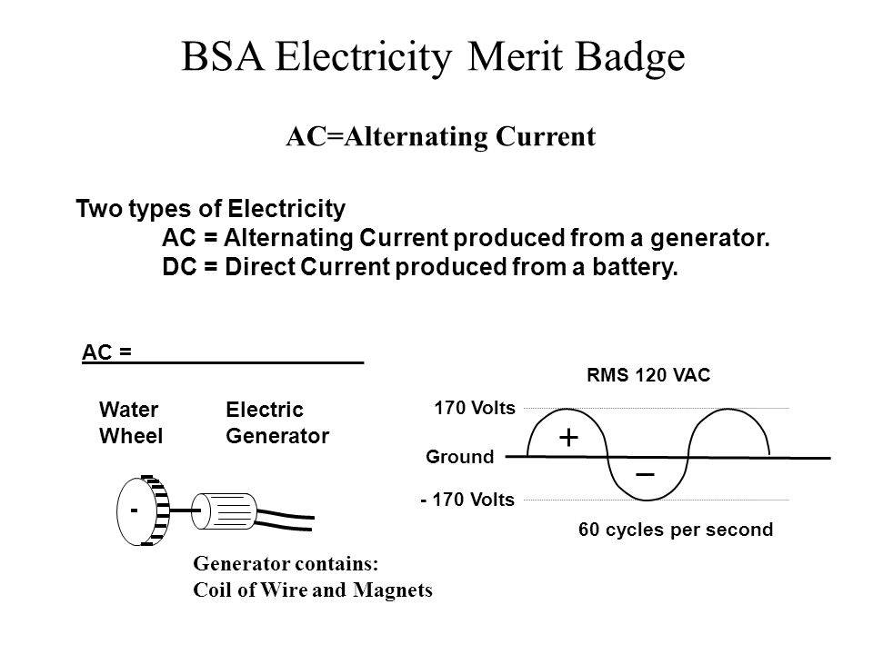 BSA Electricity Merit Badge Two types of Electricity AC = Alternating Current produced from a generator. DC = Direct Current produced from a battery.