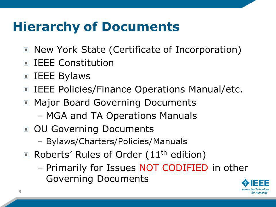 Hierarchy of Documents New York State (Certificate of Incorporation) IEEE Constitution IEEE Bylaws IEEE Policies/Finance Operations Manual/etc. Major