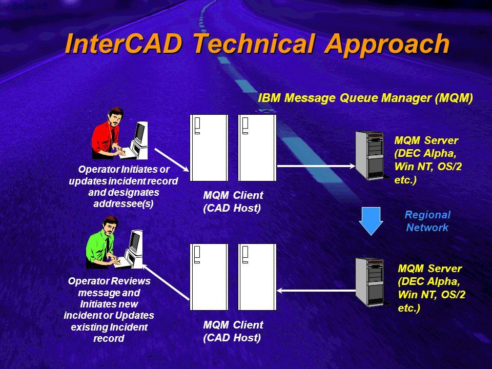 Slide 13 InterCAD Technical Approach IBM Message Queue Manager (MQM) MQM Server (DEC Alpha, Win NT, OS/2 etc.) MQM Client (CAD Host) Regional Network