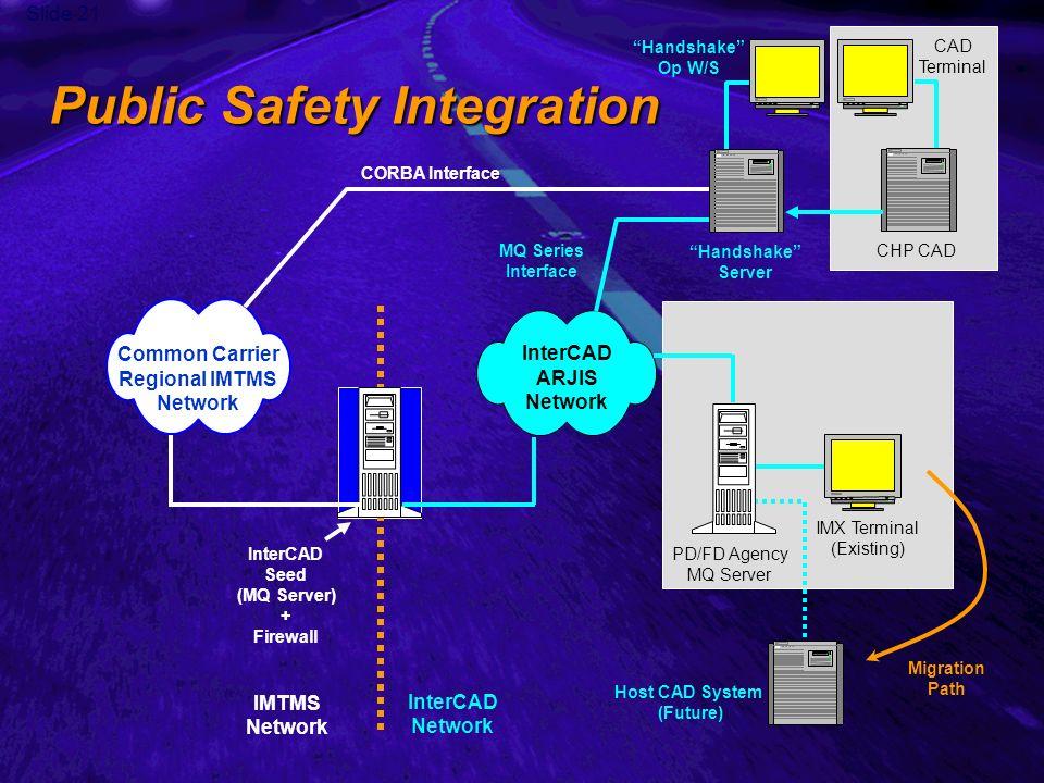 Slide 21 Common Carrier Regional IMTMS Network InterCAD ARJIS Network PD/FD Agency MQ Server InterCAD Seed (MQ Server) + Firewall Host CAD System (Fut