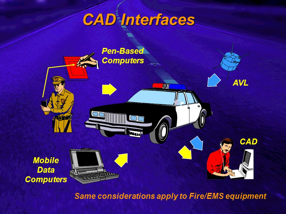 Slide 9 CAD Interfaces AVL Mobile Data Computers CAD Pen-Based Computers Same considerations apply to Fire/EMS equipment