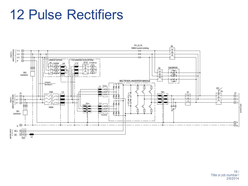 19 / Title or job number / 2/8/2014 12 Pulse Rectifiers