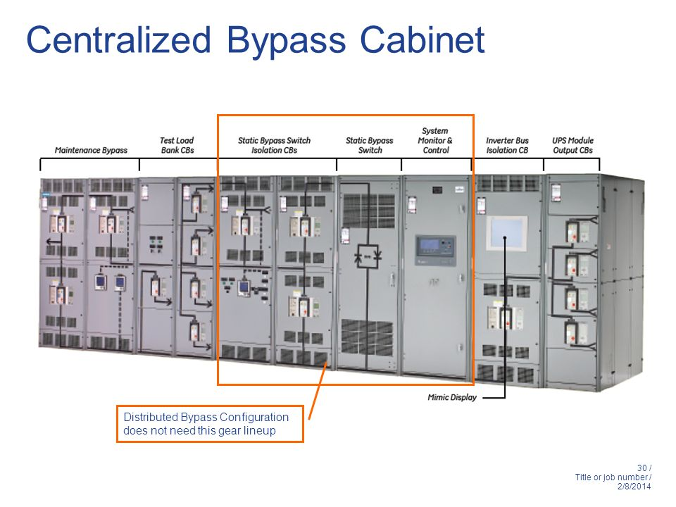 30 / Title or job number / 2/8/2014 Centralized Bypass Cabinet Distributed Bypass Configuration does not need this gear lineup