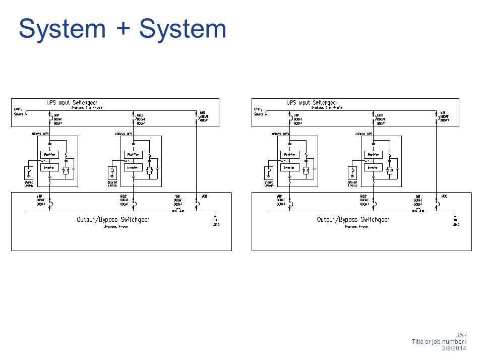 35 / Title or job number / 2/8/2014 System + System