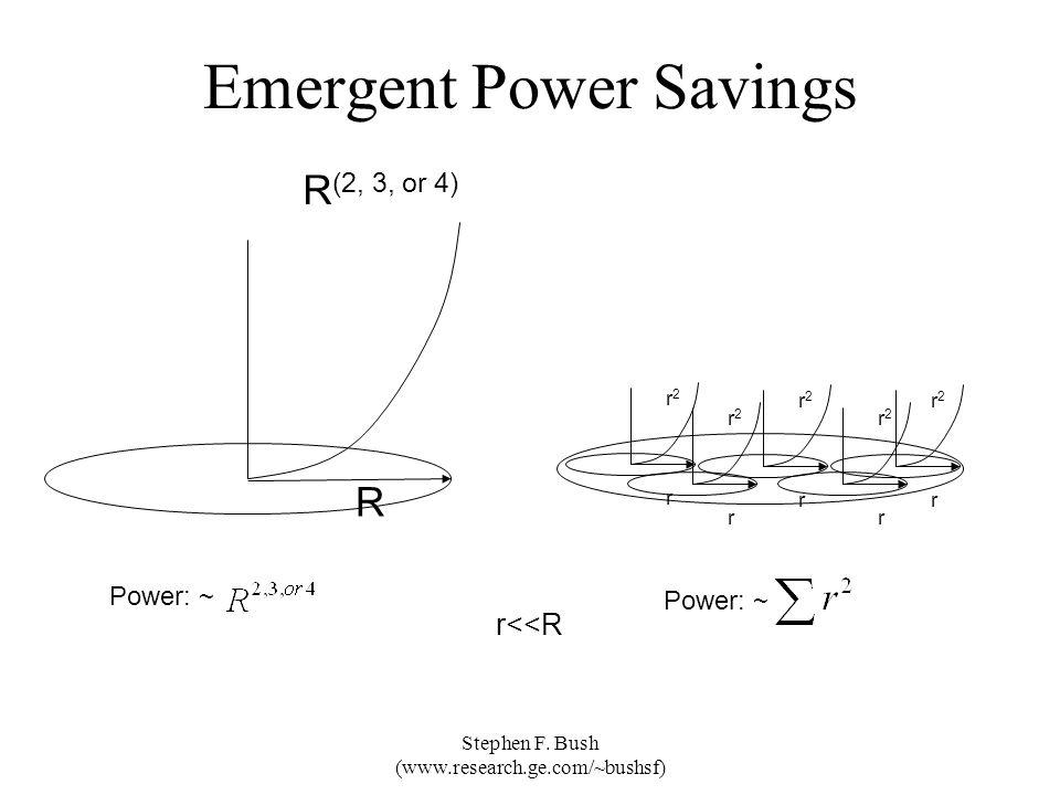 Stephen F. Bush (www.research.ge.com/~bushsf) Emergent Power Savings R (2, 3, or 4) R r2r2 r r2r2 r r2r2 r r2r2 r r2r2 r r<<R Power: ~