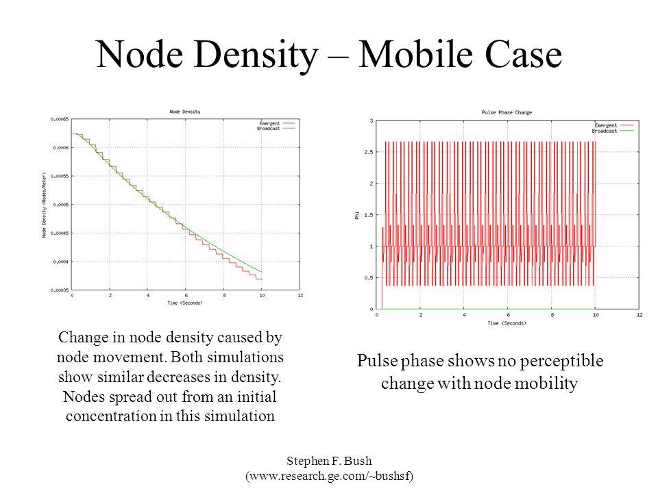 Stephen F. Bush (www.research.ge.com/~bushsf) Node Density – Mobile Case Change in node density caused by node movement. Both simulations show similar